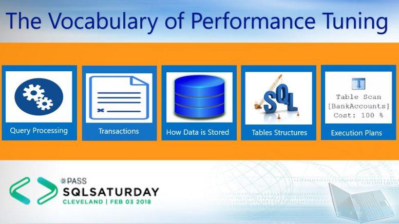 SQL Saturday Cleveland