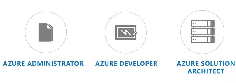 Three New Azure Certifications