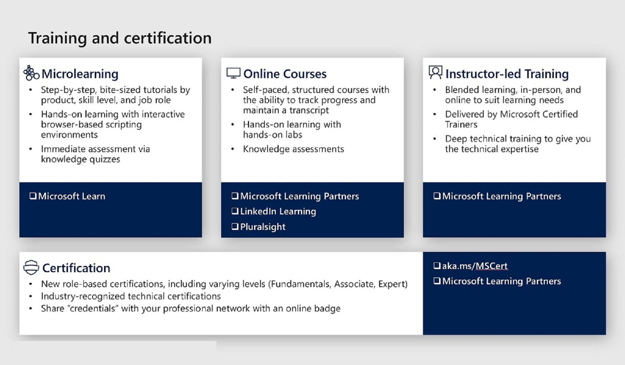New Microsoft Certifications Announced John Deardurff